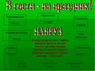 Международный день Навруз, праздник весны и начала нового года ряда народов Е
