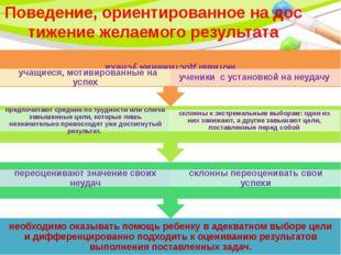 Поведение, ориентированное на достижение желаемого результата PowerPoint Temp
