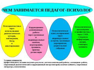 ЧЕМ ЗАНИМАЕТСЯ ПЕДАГОГ-ПСИХОЛОГ Психодиагностика: через использование диагнос