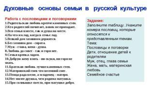 Духовные основы семьи в русской культуре Работа с пословицами и погово