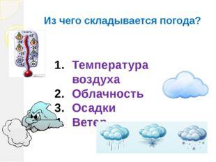 Из чего складывается погода? Температура воздуха Облачность Осадки Ветер