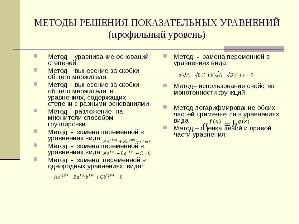 МЕТОДЫ РЕШЕНИЯ ПОКАЗАТЕЛЬНЫХ УРАВНЕНИЙ (профильный уровень) Метод – уравниван...
