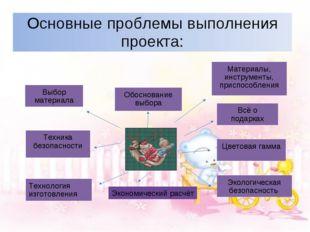 Основные проблемы выполнения проекта: Экономический расчёт Обоснование выбора