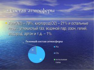 Азот(N2) – 78%, кислород(O2) – 21% и остальные газы – углекислый газ, водяной