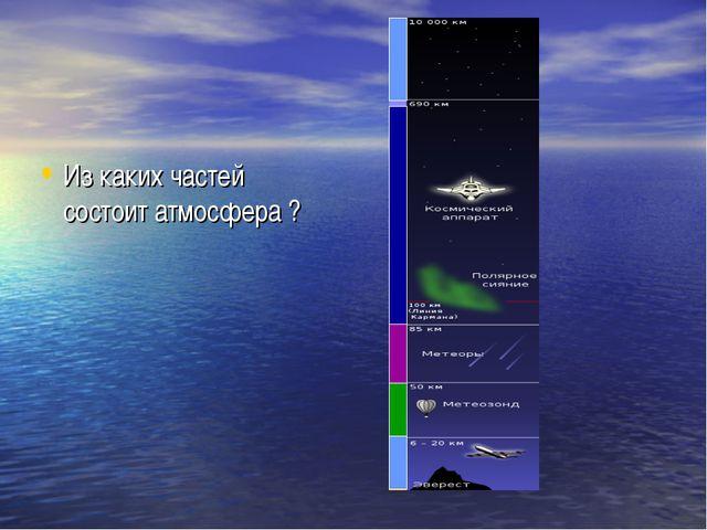 Из каких частей состоит атмосфера ?