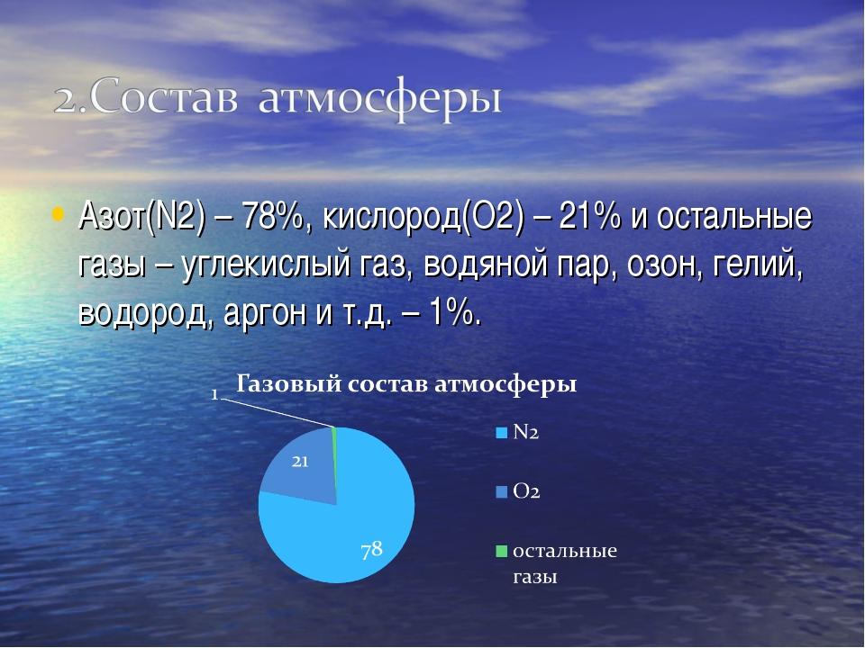Азот(N2) – 78%, кислород(O2) – 21% и остальные газы – углекислый газ, водяной...