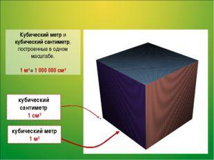 кубический сантиметр 1 см3 кубический метр 1 м3 Кубический метр и кубический