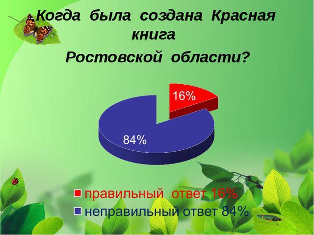 Когда была создана Красная книга Ростовской области?