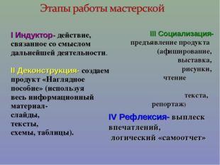 I Индуктор- действие, связанное со смыслом дальнейшей деятельности. II Декон