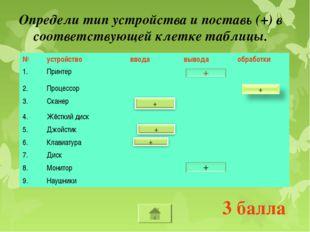 Определи тип устройства и поставь (+) в соответствующей клетке таблицы. 3 бал