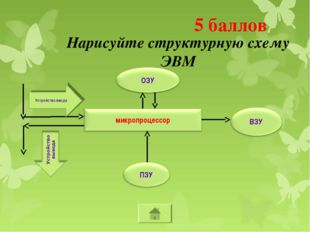 Нарисуйте структурную схему ЭВМ 5 баллов Устройство ввода