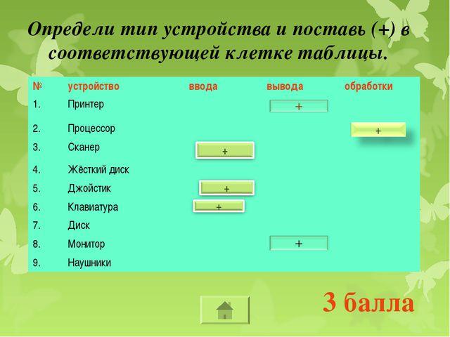 Определи тип устройства и поставь (+) в соответствующей клетке таблицы. 3 бал...