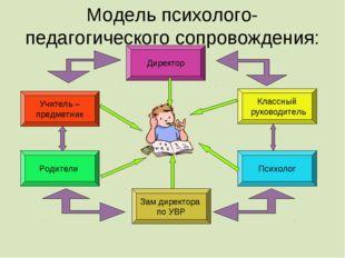 Модель психолого-педагогического сопровождения: Директор Психолог Учитель – п
