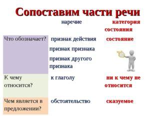 Сопоставим части речи  наречие категория состояния Что обозначает? призн