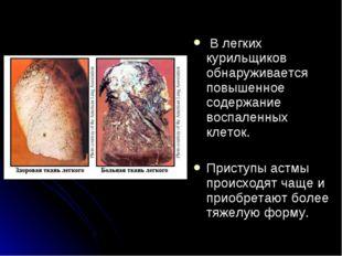 В легких курильщиков обнаруживается повышенное содержание воспаленных клеток