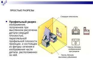 Профильный разрез – изображение, полученное при мысленном рассечении детали с