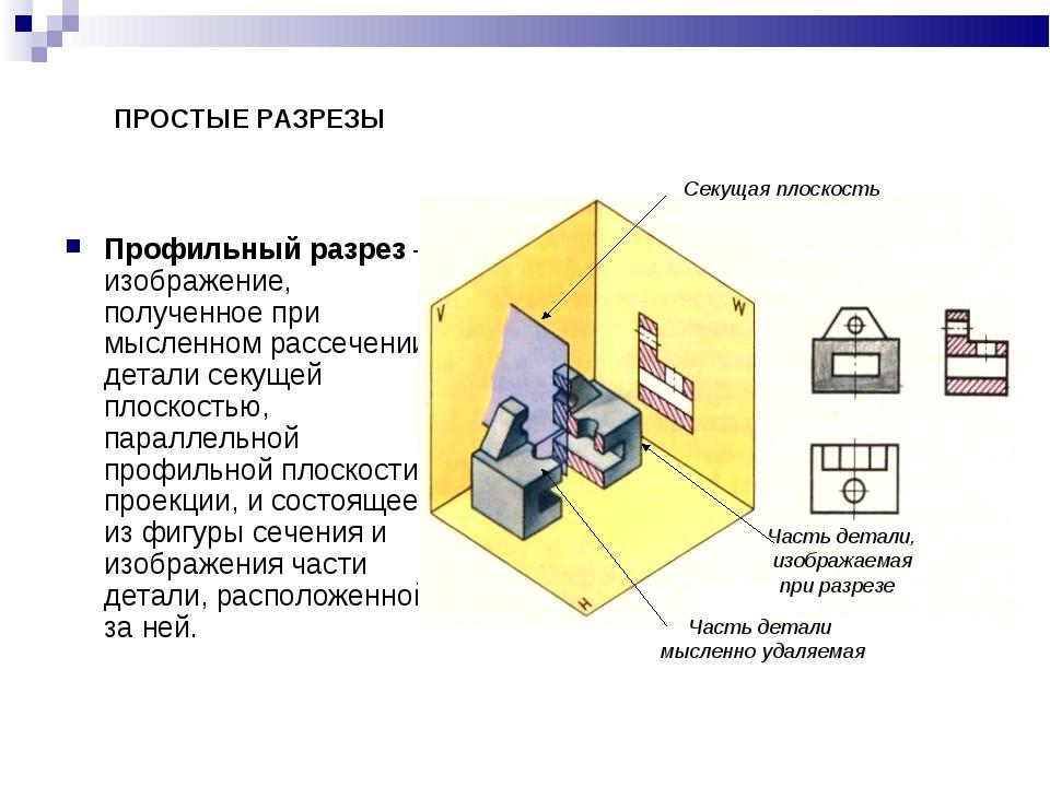 Профильный разрез – изображение, полученное при мысленном рассечении детали с...