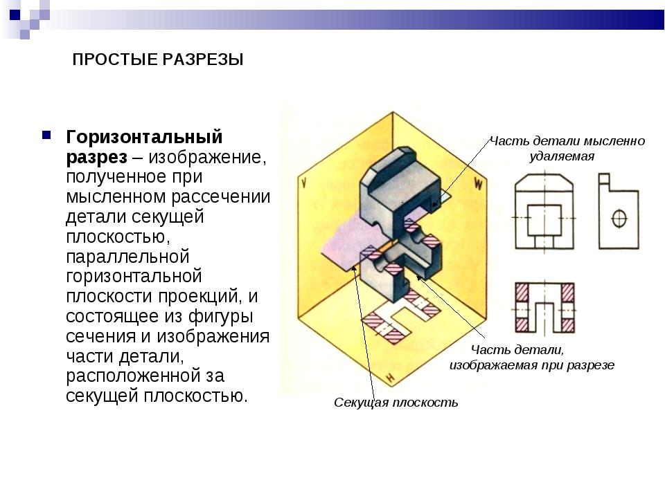 Горизонтальный разрез – изображение, полученное при мысленном рассечении дета...