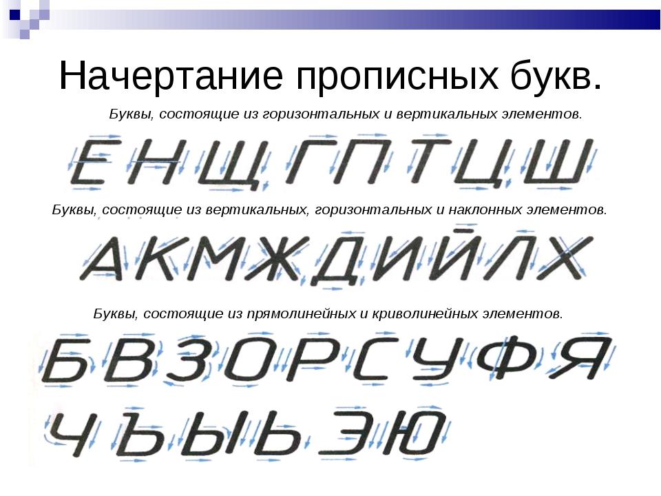 Начертание прописных букв. Буквы, состоящие из горизонтальных и вертикальных...