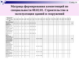 Матрица формирования компетенций по специальности 08.02.01. Строительство и э