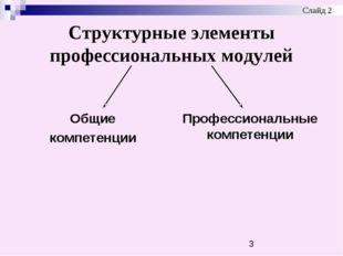Структурные элементы профессиональных модулей Общие компетенции Профессиональ