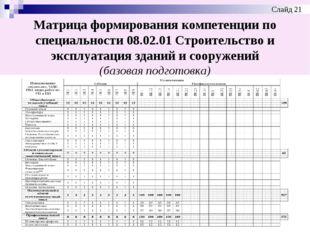 Матрица формирования компетенции по специальности 08.02.01 Строительство и эк