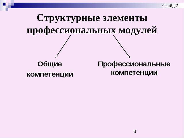 Структурные элементы профессиональных модулей Общие компетенции Профессиональ...