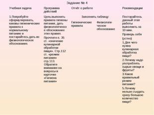 Задание № 4 Учебная задача Программа действийОтчёт о работеРекомендации 1.