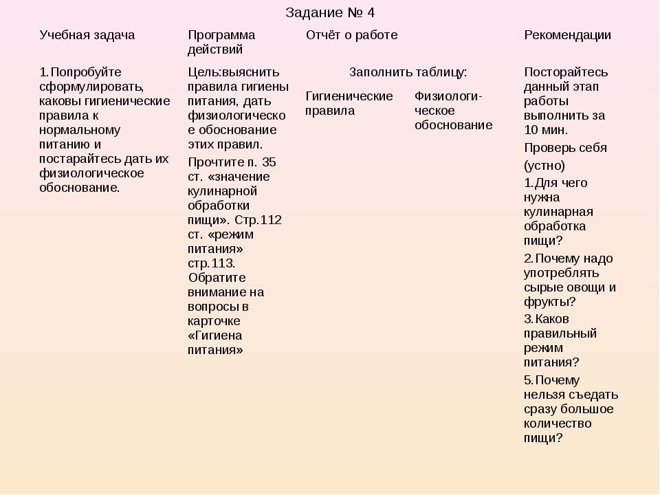 Задание № 4 Учебная задача Программа действийОтчёт о работеРекомендации 1....