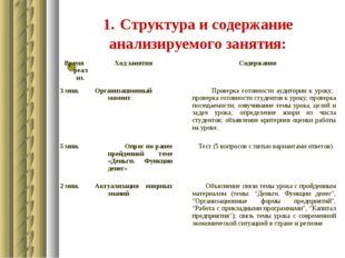1. Структура и содержание анализируемого занятия:
