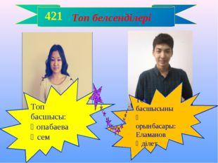 Топ белсенділері 421 Топ басшысының орынбасары:Еламанов Әділет Топ басшысы: