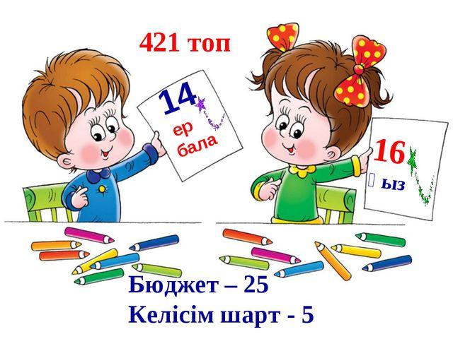 16 қыз 14 ер бала Бюджет – 25 Келісім шарт - 5 421 топ