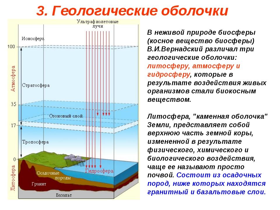 3. Геологические оболочки В неживой природе биосферы (косное вещество биосфер...
