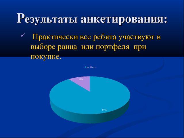 Результаты анкетирования: Практически все ребята участвуют в выборе ранца или...