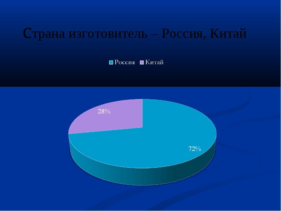 страна изготовитель – Россия, Китай