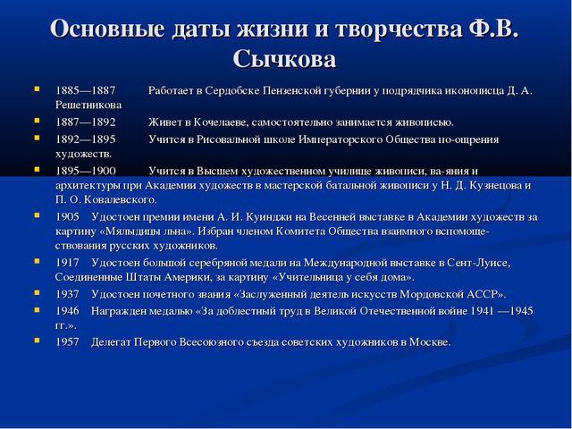 Основные даты жизни и творчества Ф.В. Сычкова 1885—1887Работает в Сердобске...
