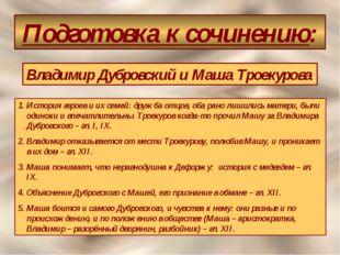 Подготовка к сочинению: Владимир Дубровский и Маша Троекурова 1. История геро