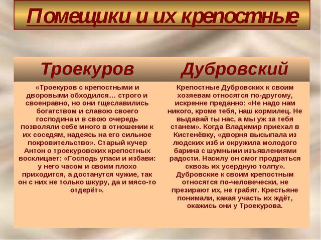 Помещики и их крепостные ТроекуровДубровский «Троекуров с крепостными и двор...
