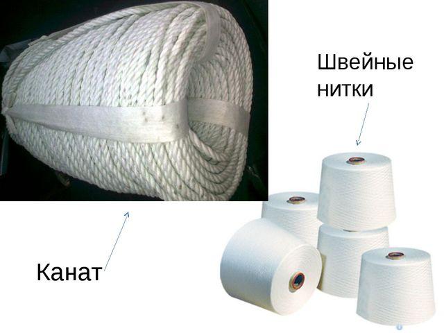 Канат Швейные нитки
