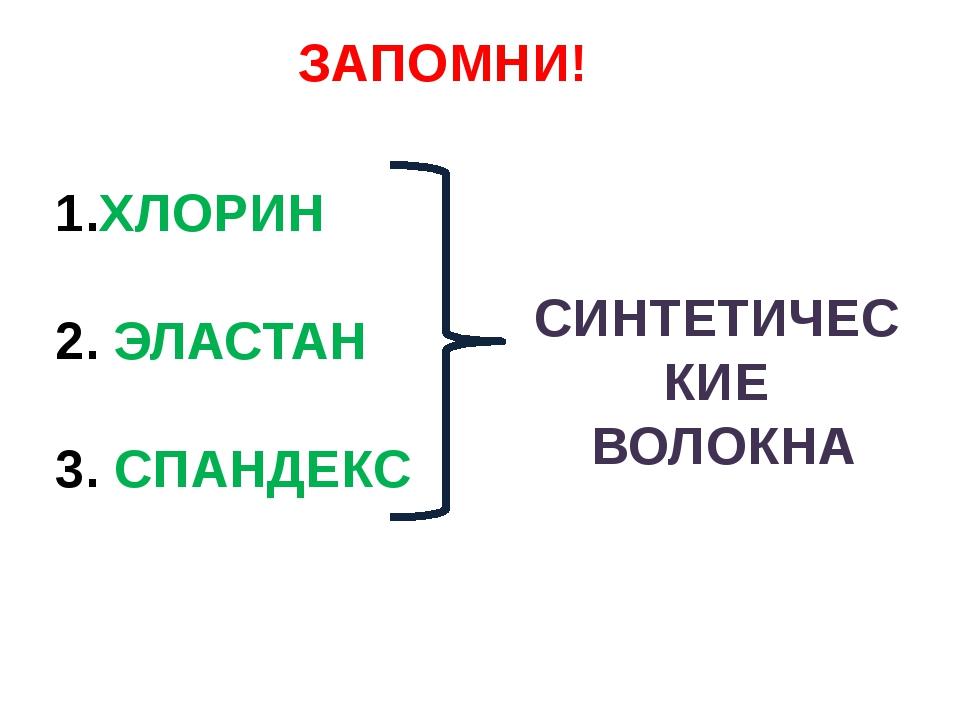 ХЛОРИН ЭЛАСТАН СПАНДЕКС ЗАПОМНИ! СИНТЕТИЧЕСКИЕ ВОЛОКНА