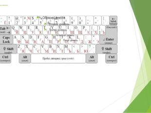 Вот схема части клавиатуры компьютера Раскрась клавиши по инструкции: 1. раск