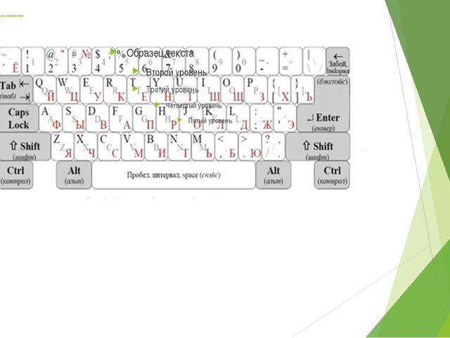 Вот схема части клавиатуры компьютера Раскрась клавиши по инструкции: 1. раск...