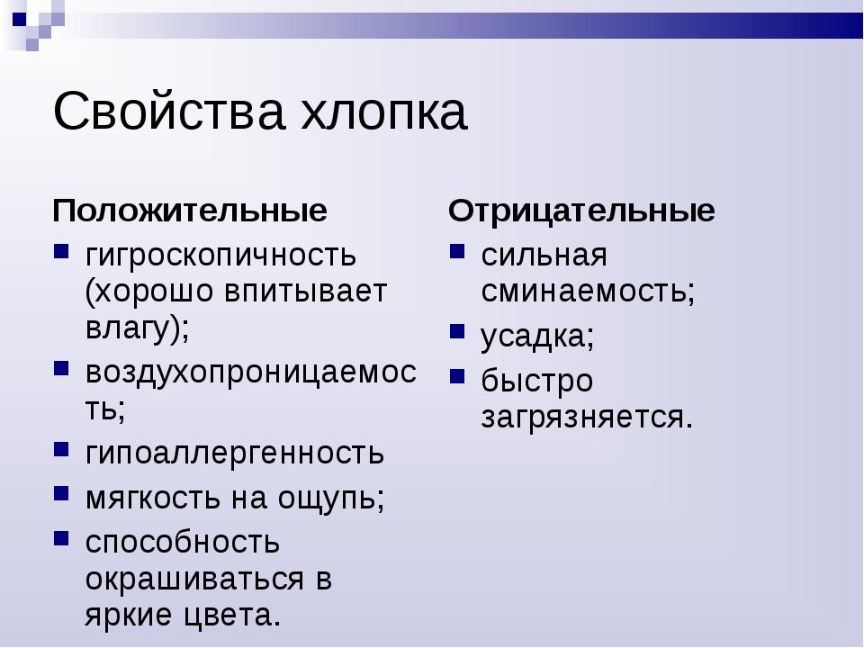 Свойства хлопка Положительные гигроскопичность (хорошо впитывает влагу); возд...
