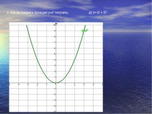 2. Как из графика функции у=х2 получить: д) у=-(х + 2)2 у=х2