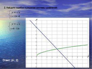 2. Найдите ошибки в решении системы уравнений: у + 1,5х =8 Ответ: (4 ; 2) у =