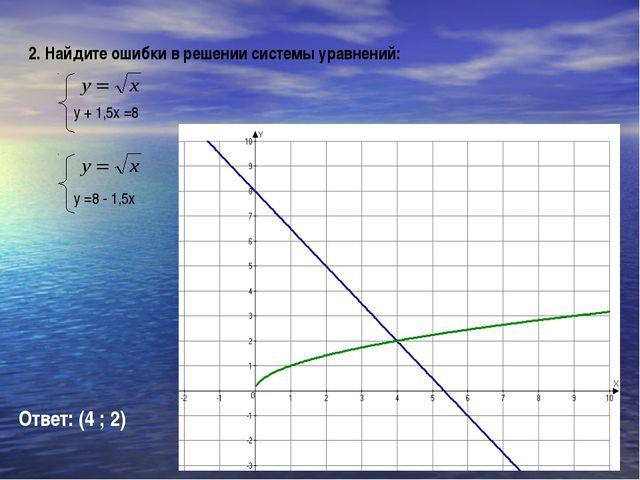 2. Найдите ошибки в решении системы уравнений: у + 1,5х =8 Ответ: (4 ; 2) у =...