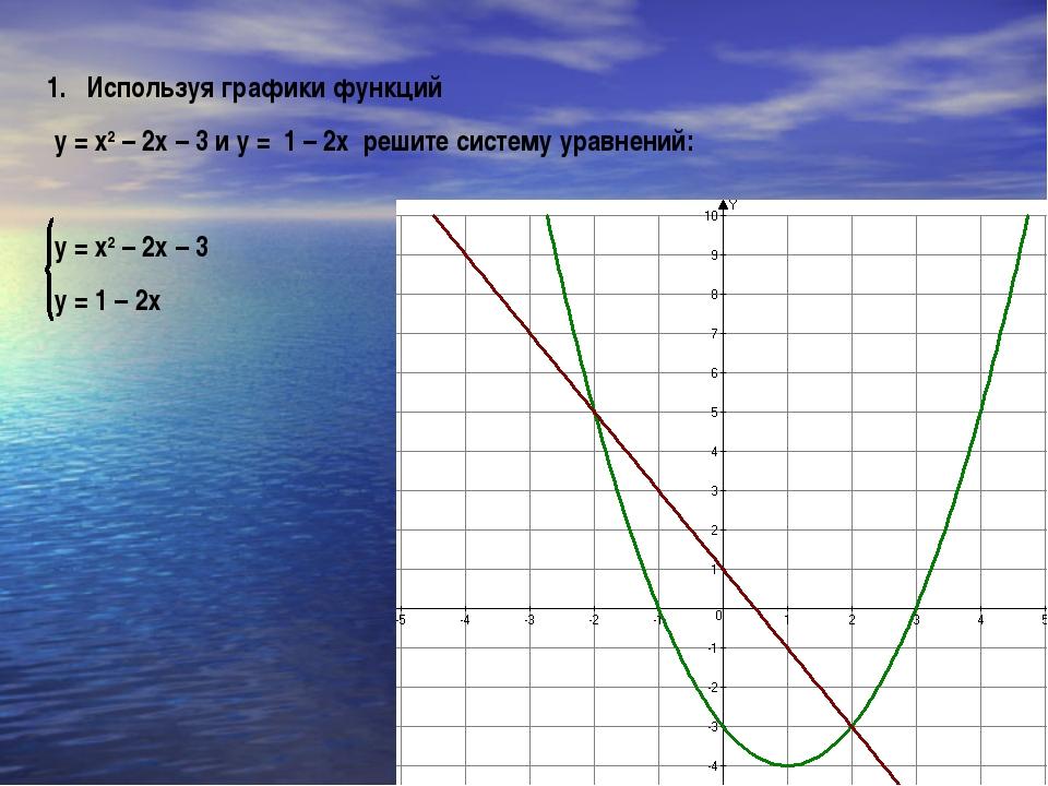 Используя графики функций у = х2 – 2х – 3 и у = 1 – 2х решите систему уравнен...