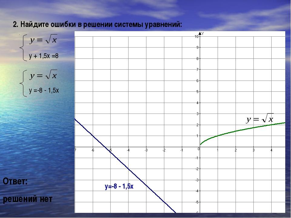 2. Найдите ошибки в решении системы уравнений: у + 1,5х =8 Ответ: решений нет...