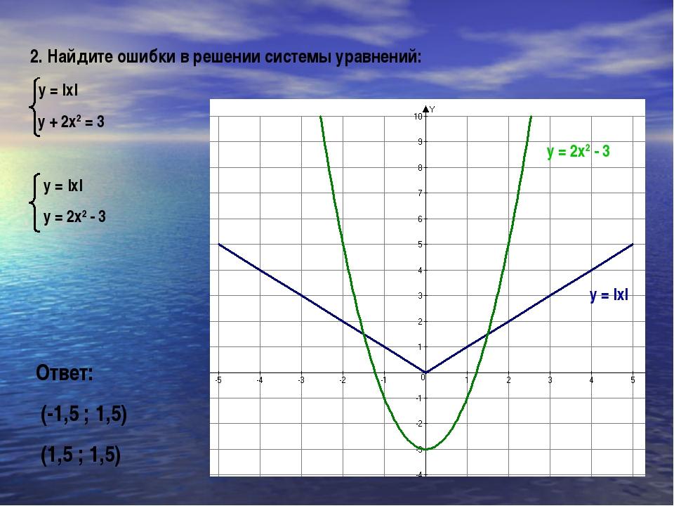 2. Найдите ошибки в решении системы уравнений: у = |х| у + 2х2 = 3 у = |х| у...