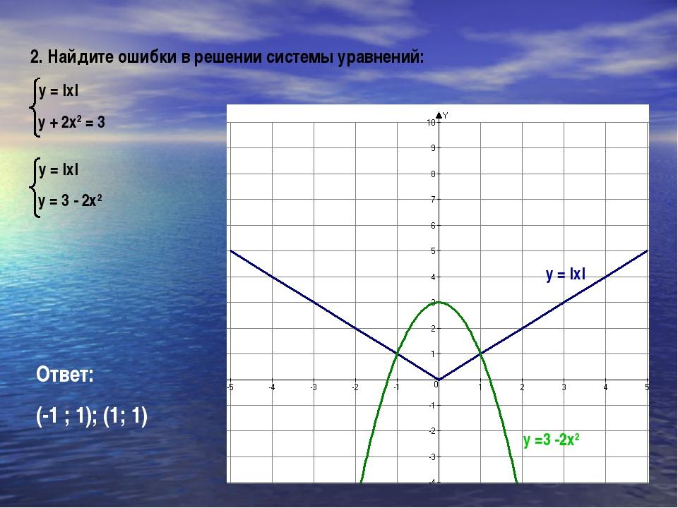 2. Найдите ошибки в решении системы уравнений: у = |х| у + 2х2 = 3 Ответ: (-1...